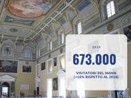 Intraprendenza digitale, il primato globale dell'Archeologico di Napoli